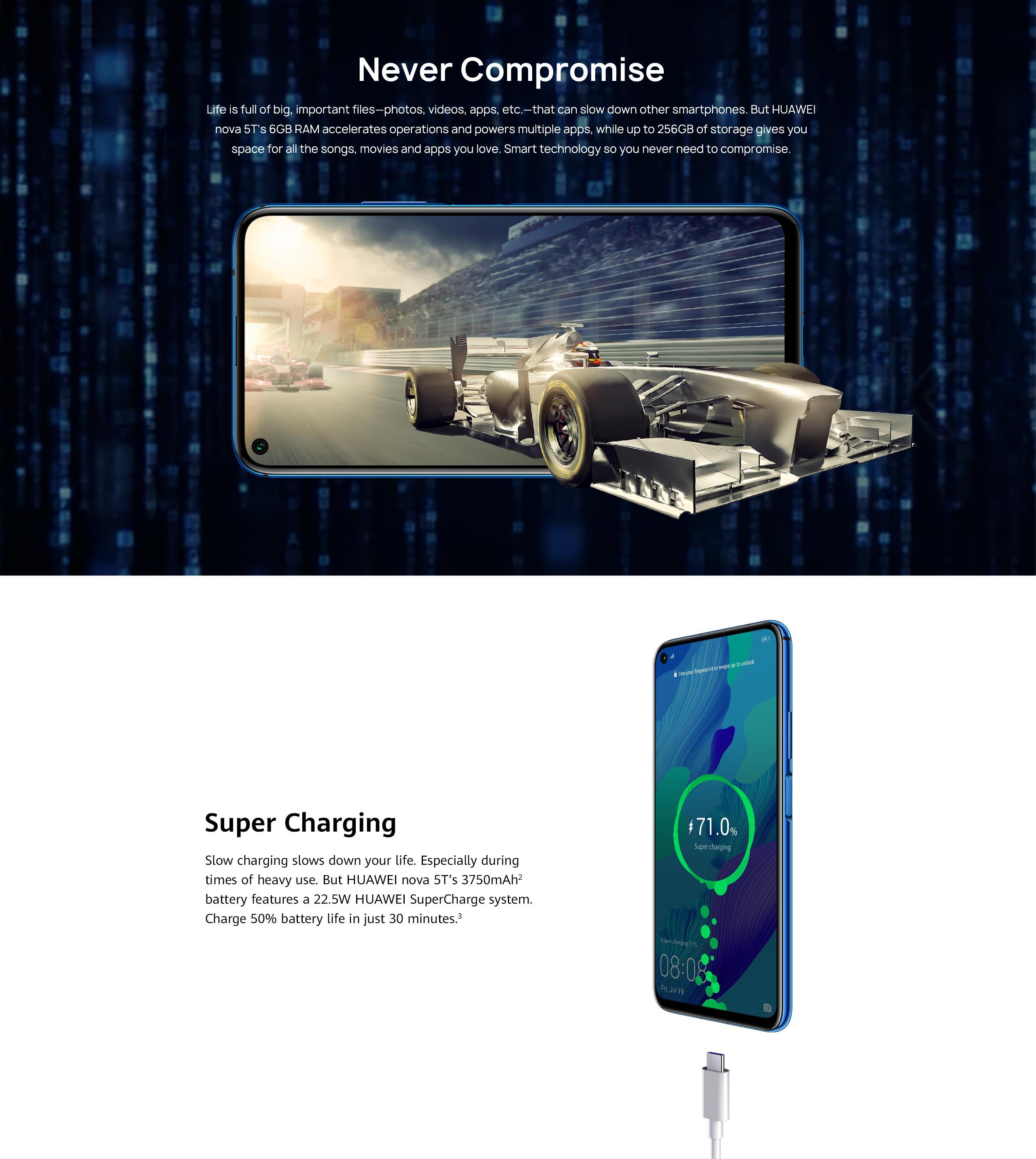 Huawei-Nova-5t!